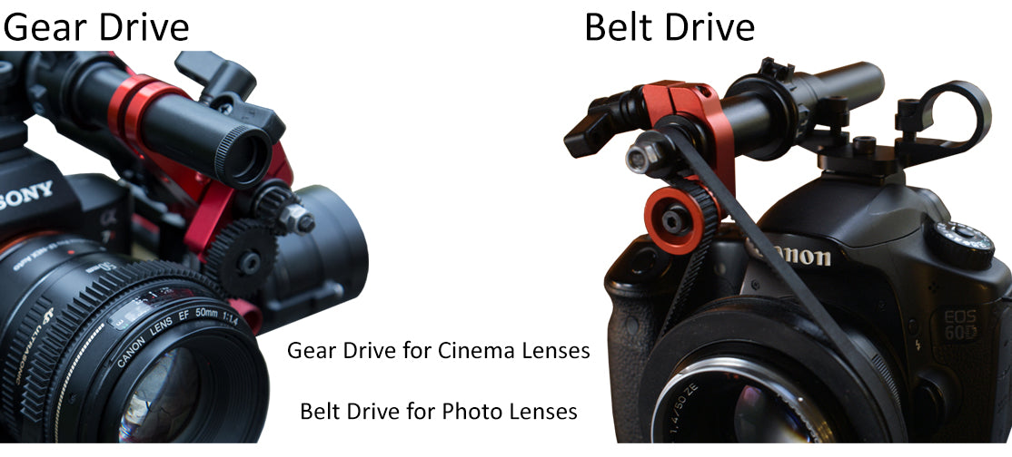 Gear Drive and Belt Drive Lenses