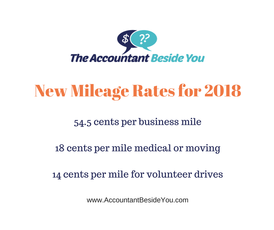 New IRS Mileage Reimbursement Rates for 2018