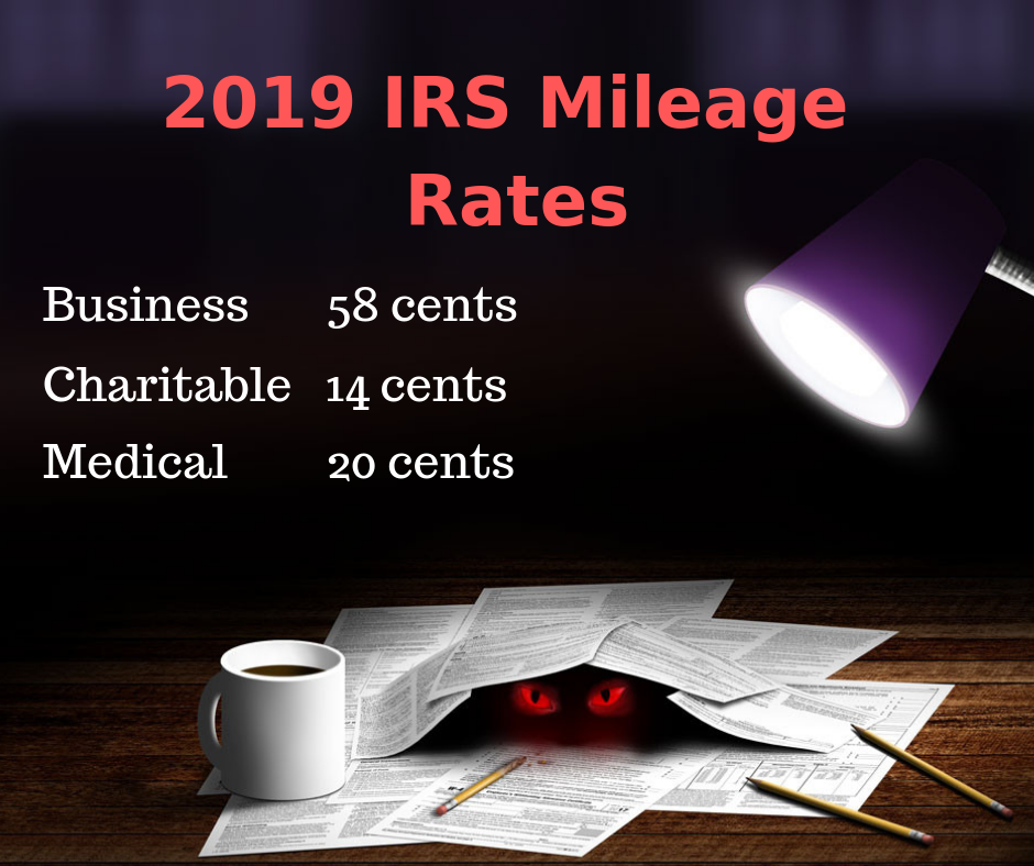 2019 Mileage Rates for Business and Nonprofit Work