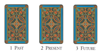 Tarot spreads for beginners