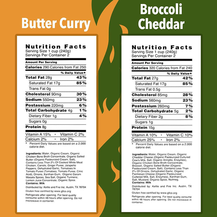Nutrition Facts serving size 1 cup (240g) servings per container 2, calories 290, calories from fat 250, total fat 28g 43%, saturated fat 17g 85%, cholesterol 90mg 30%, sodium 550mg 23%, potassium 220mg 6%, total carbohydrate 4g 1%, dietary fiber 1g 4%, protein 8g, vitamin A 15%, vit c 2%, calcium 2%, iron 2%, calories 320, calories from fat 240, total fat 27g 42%, saturated fat 17g 85%, trans fat 0.5g, cholesterol 85mg 28%, sodium 560mg 23%, potassium 260mg 7%, total carbohydrate 5g 2%, dietary fiber 2g 8%