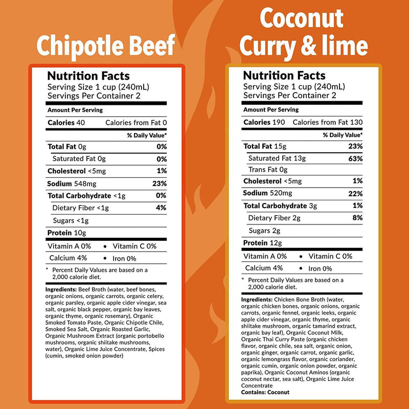 Nutrition Facts serving size 1 cup (240mL) servings per container 2, calories 40, cholesterol <5mg 1%, sodium 548mg 23%, total carbohydrate < 1g, dietary fiber < 1g 4%, sugars < 1g, protein 10g 4%, calcium 4%  Nutrition Facts  serving size 1 cup (240mL) servings per container 2, calories 190 calories from fat 130, total fat 15g 23%, saturated fat 13g 63%, cholesterol <5mg 1%, sodium 520mg 22%, total carbohydrate 3g 1%, dietary fiber 2g 8%, sugars 2g, protein 12g, calcium 4%