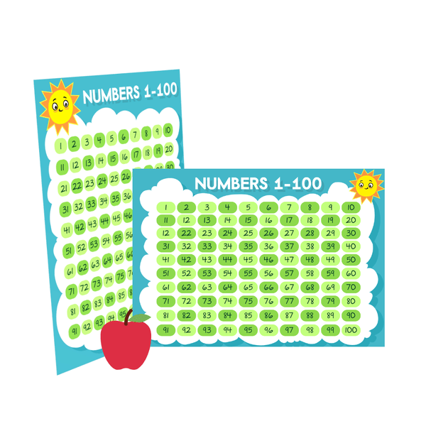 Numbers 1-100 ], Printables- The Hamptons Baby Co.