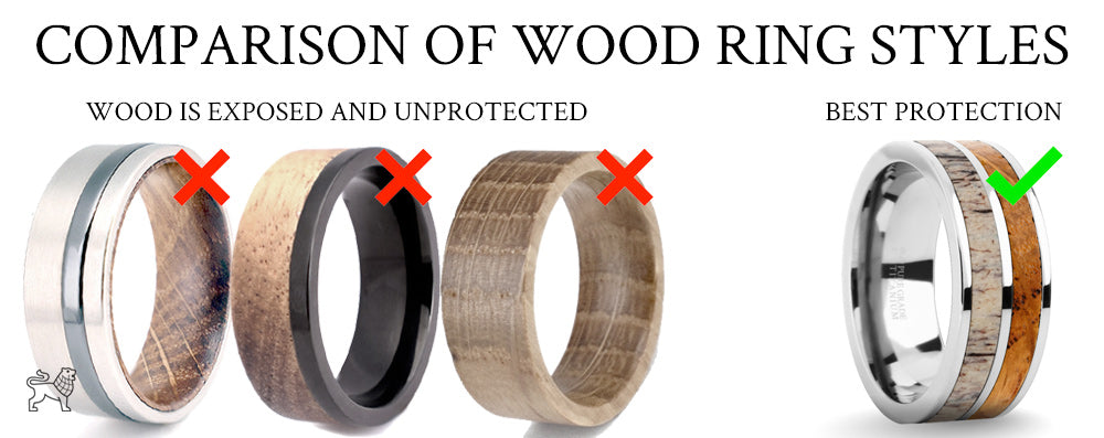 Comparing different wood ring styles for best protection