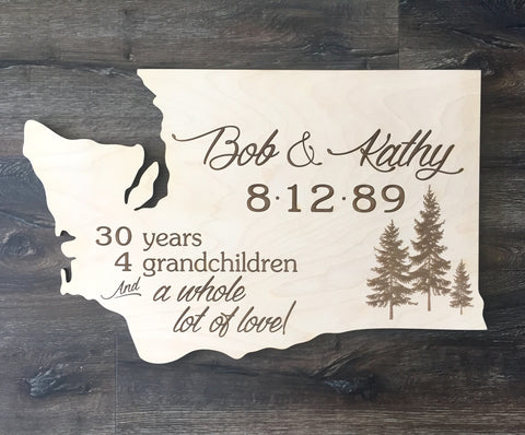 Washington State Anniversary Sign
