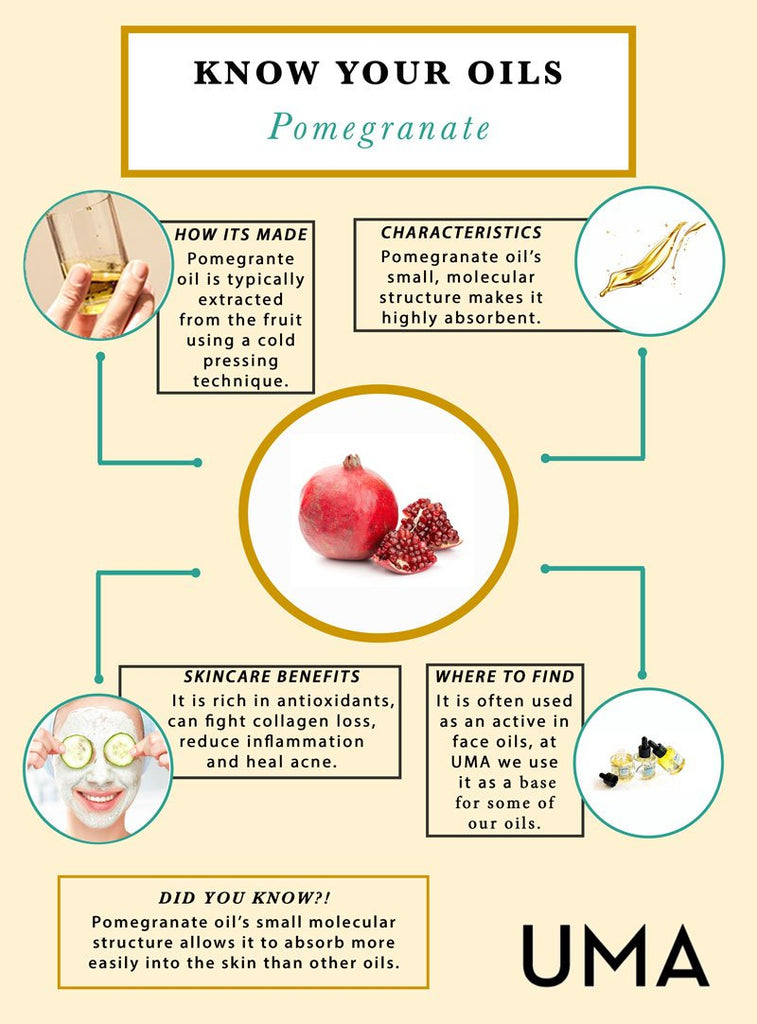 Know Your Oils: Pomegranate