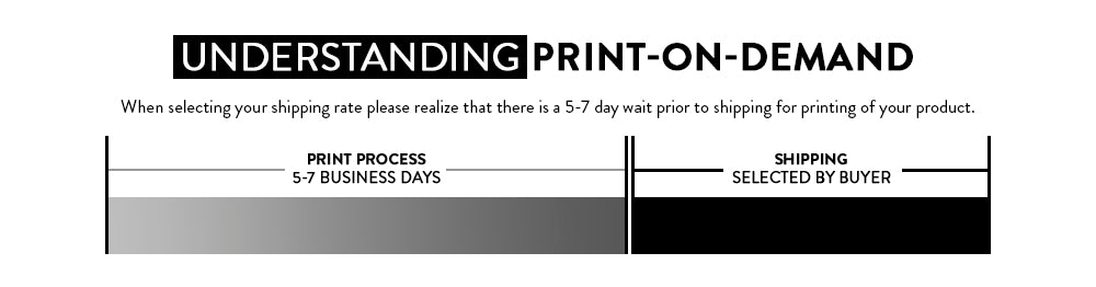 print-on-demand shipping