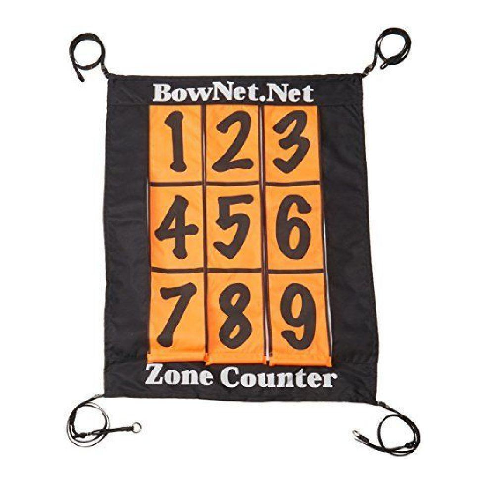 Bownet Zone Counter