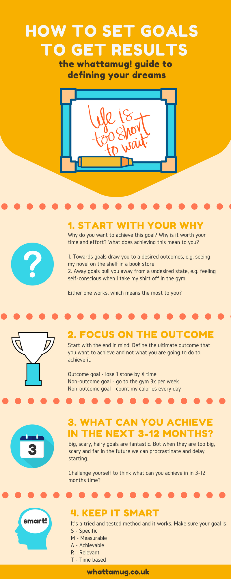 how to set goals to get results - infographic