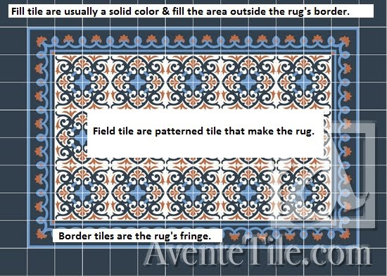 Cement Tile Terms for a Classic Rug Pattern