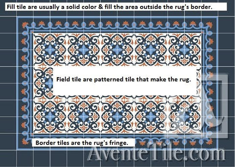 Cement Tile Rug Nomenclature Diagram