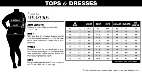 Plus Size Clothing Chart for Women's Dresses