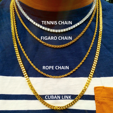 CHAIN TYPES/CHAIN STYLES