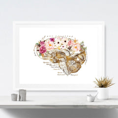 Aesthetic Brain Wall Art for the Psychology Lover Gift idea