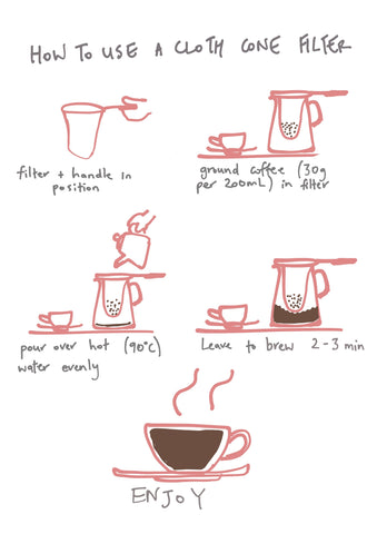 Coffee Brewing Tutorial