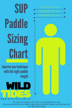 Correct SUP paddle length Guidlines