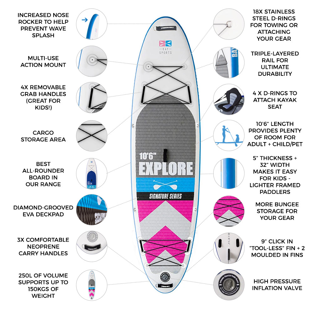 """10'6"""" Explore - Inflatable Stand Up Paddle Board Package"""