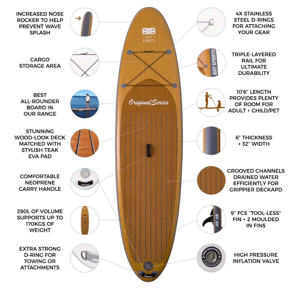 10'6 Original Series Wood look Inflatable Stand Up Paddle Boards key features