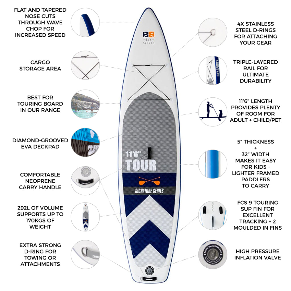 Bay Sports 11'6 TOUR Inflatable Stand Up Paddle Board key features
