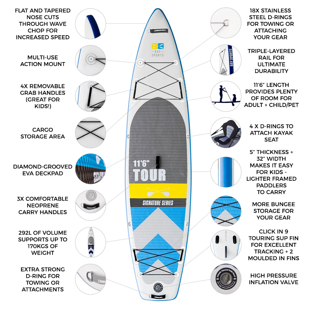"""11'6"""" Tour - Premium Inflatable Stand Up Paddle Board Package"""