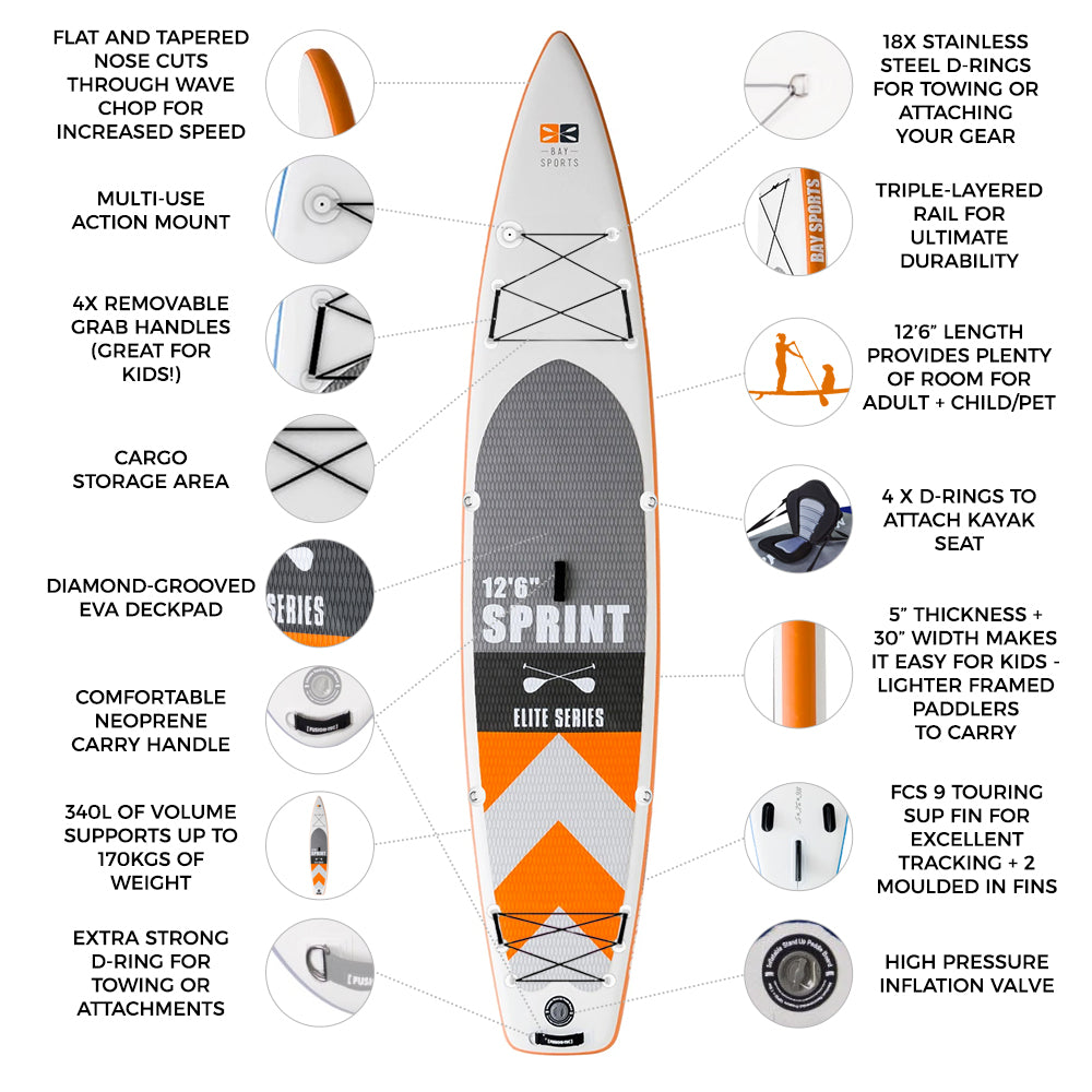"""12'6"""" Sprint - Premium Inflatable Stand Up Paddle Board Package"""