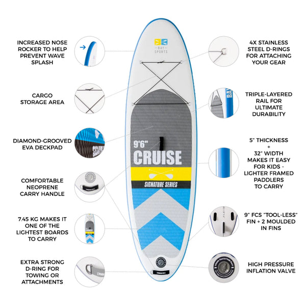 9'6 Cruise Surf SUP
