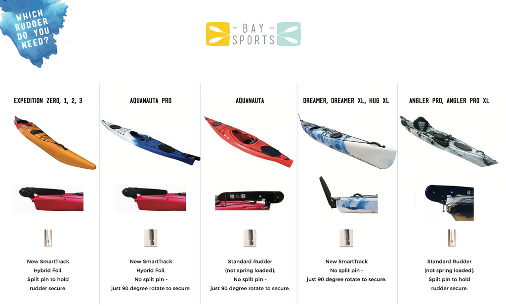 Bay Sports Rudder Systems for Kayak