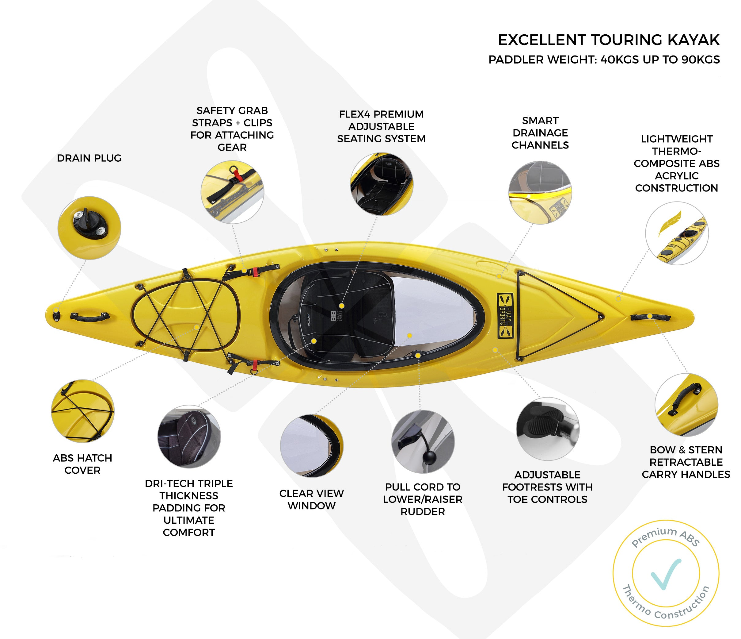 Quest 309 ABS Superlite - 3.09m Single Sit-In Touring Kayak