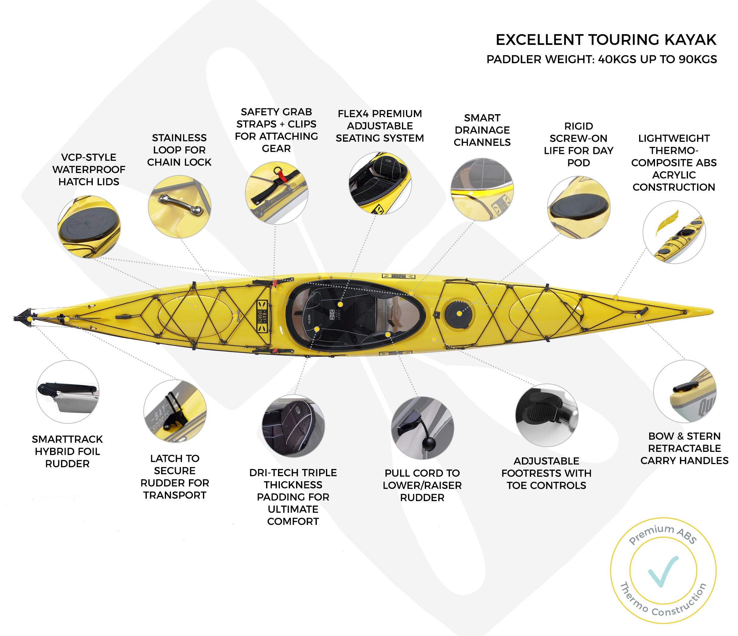 Quest 442 ABS Superlite - 4.42m Single Sit-In Touring Kayak