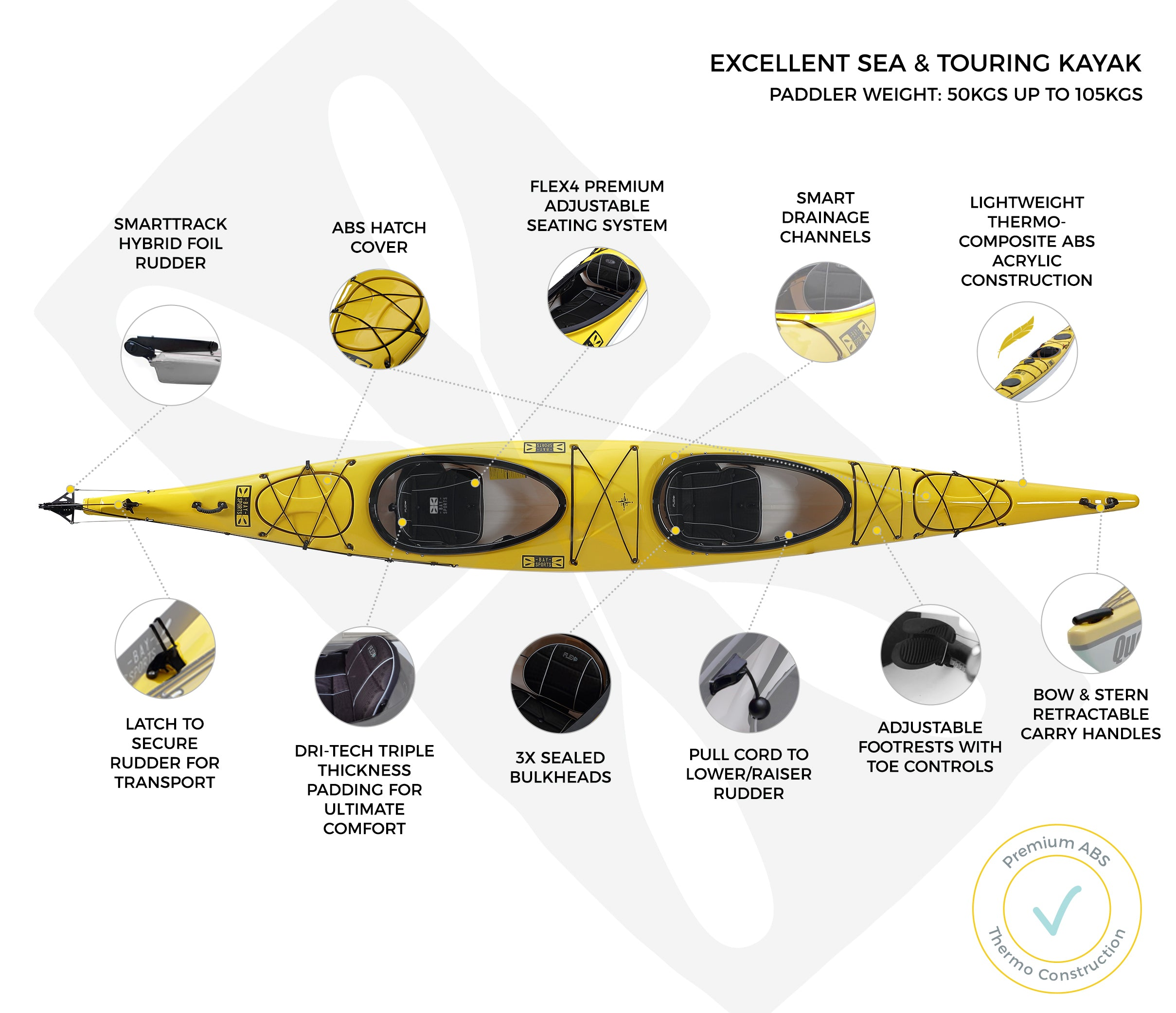 Quest 556 ABS Superlite - 5.56m Double Sit-In Touring Kayak