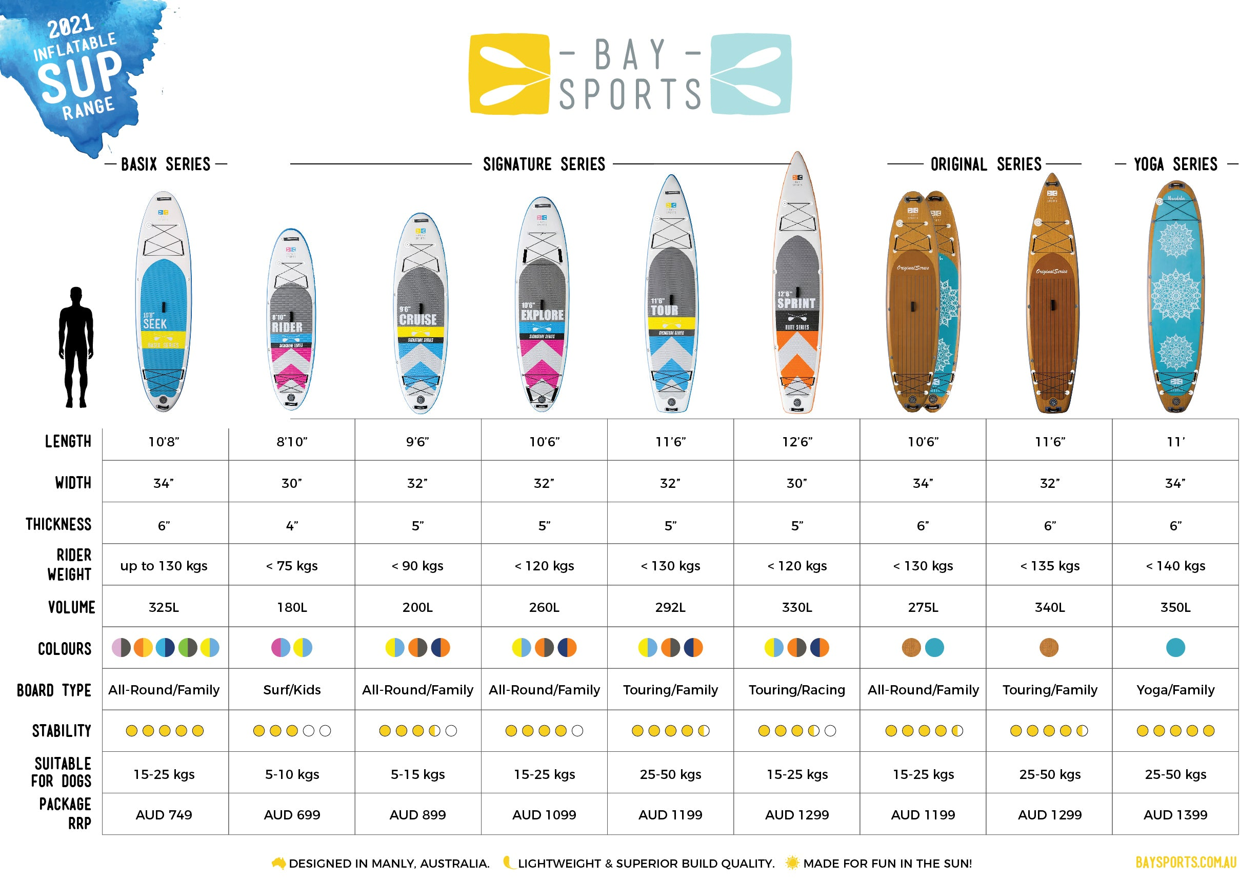 Bay Sports Board Selection Guide