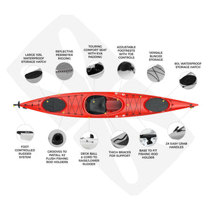 Aquanauta XL 4.2m sit in kayak infographic side view red