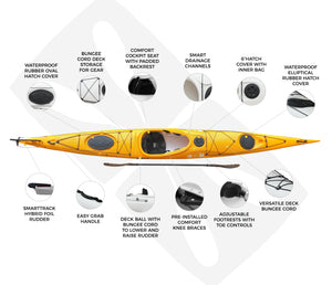Expedition 3 - 5.25m Single Sit In Touring Kayak