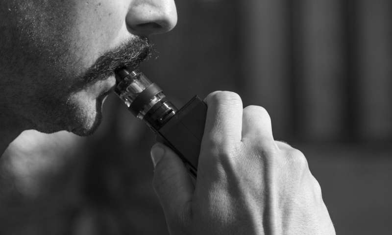 Vaping & The Potential Health Risks?