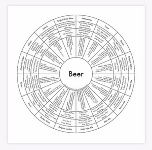 "Archie's Press Print ""Beer"""