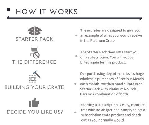 Platinum How it Works infographic