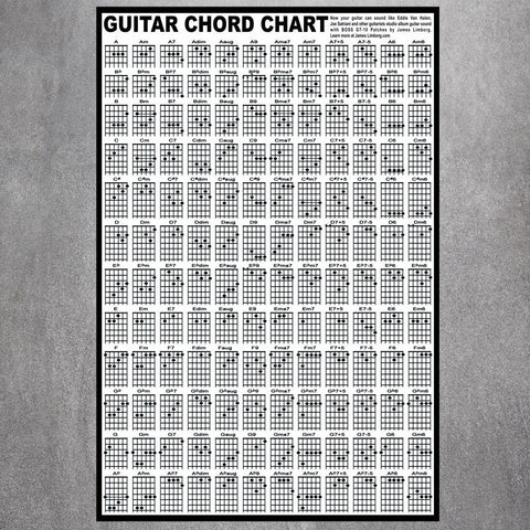 Guitar Chord Canvas Poster