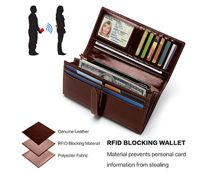 RFID Blocking Wallet for Women