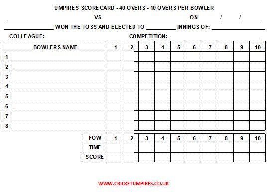 40 Over Match Card - 10 Overs Per Bowler