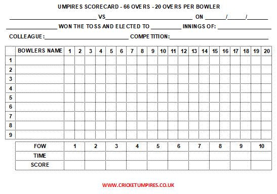 66 Over Match Card - 20 Overs Per Bowler