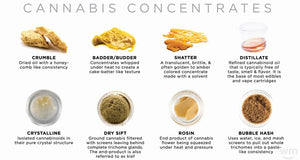 Concentrates - 3 Amazing Wax Types!