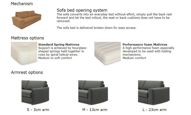Soft arm an mattress options