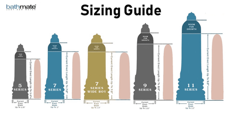 Bathmate Hydro Penis Enlarger Size Guide