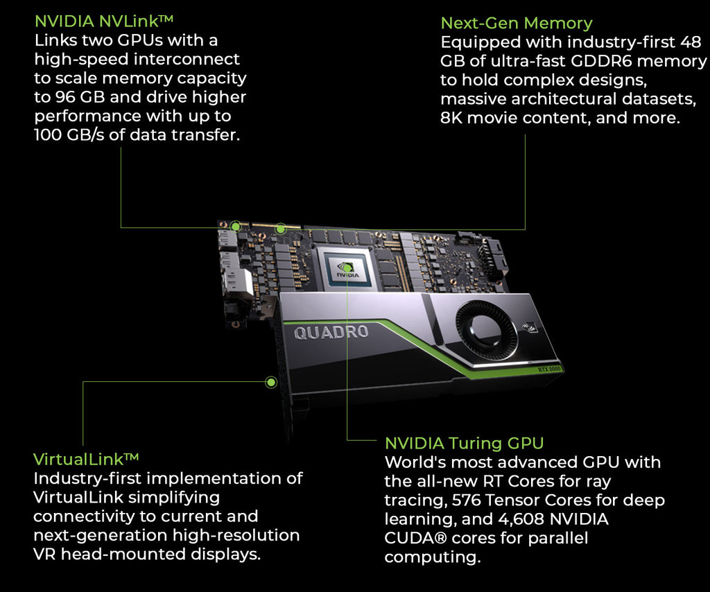 NVIDIA Quadro RTX 8000 Graphic Card | Free Shipping – The Peripheral