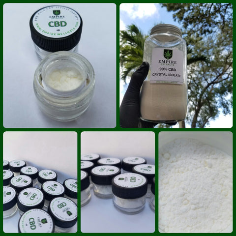 CBD Isolate Wholesale