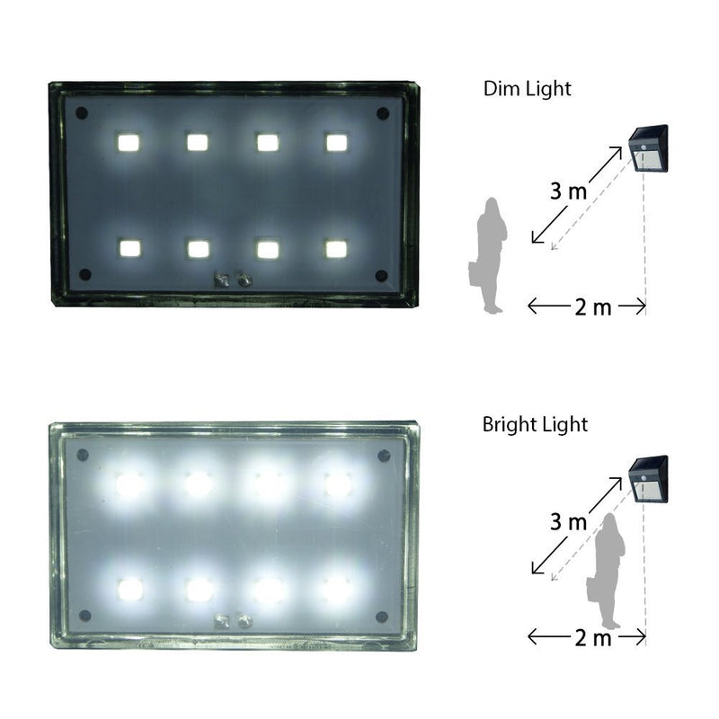 eTopLighting PIR Motion Sensor Solar Panel Outdoor Porch Security Wall Light