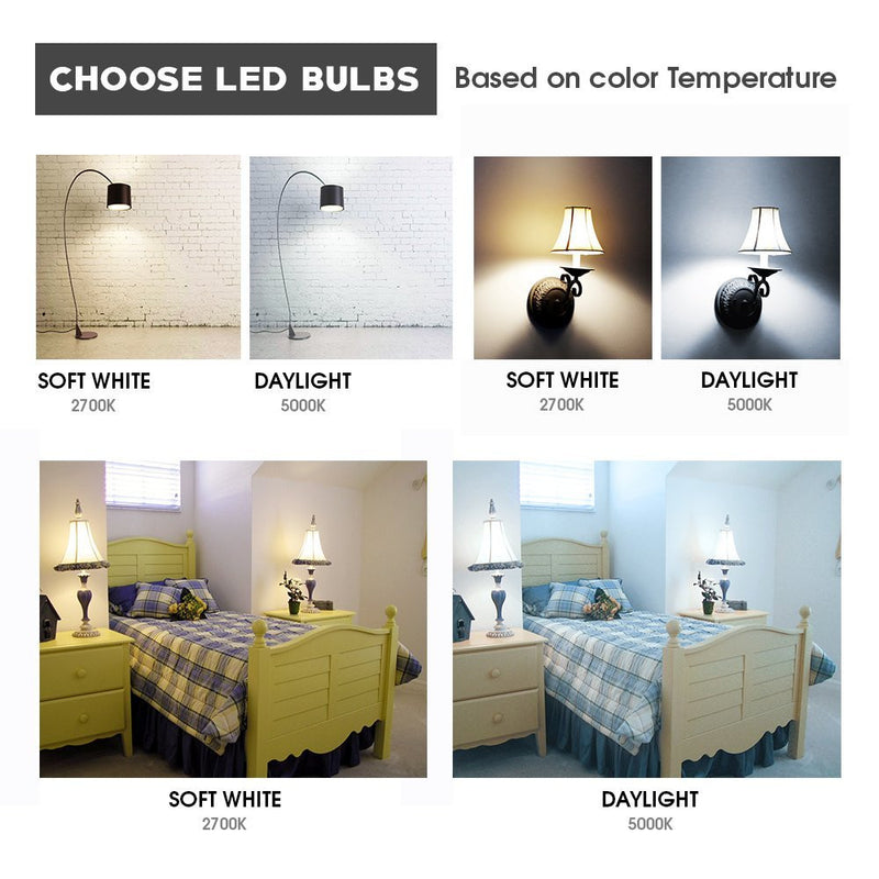 eTopLighting Pack of 10 LED Bulb MR16 6V 6 Wattage Warm White Spotlight Lamp Bulb V-VPL2138