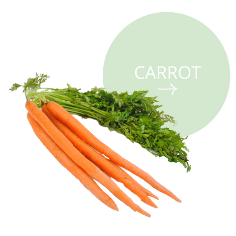 Realm All Natural Ingredients - Carrot