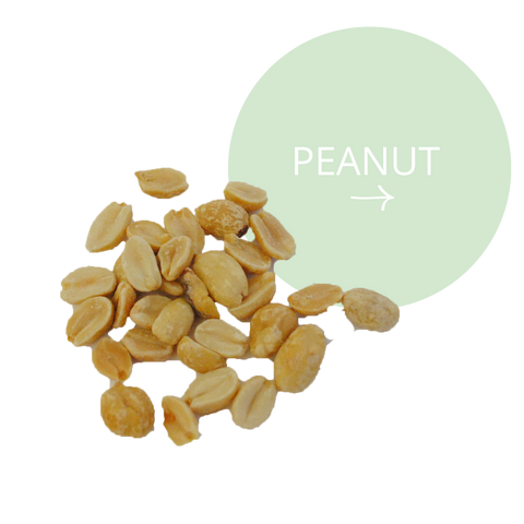 Realm All Natural Ingredients - Peanut