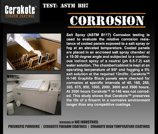 Cerakote: Corrosion Test for Real?